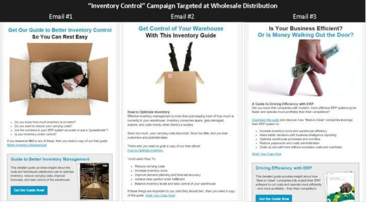 Inventory Control Email Campaign