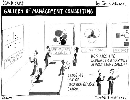 Gallery of Management Consulting